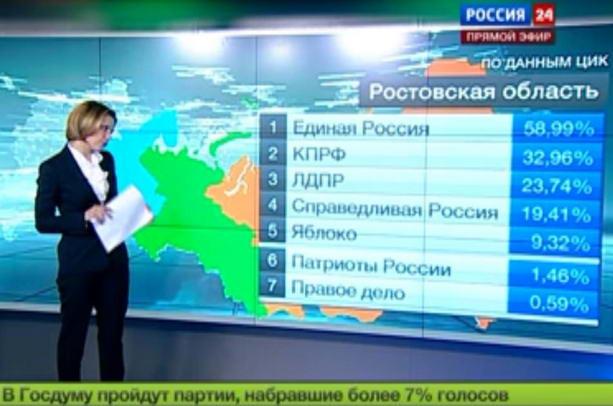 Честные выборы Собянина в Москве: На Веру Кичанову напали во время сбора подписей