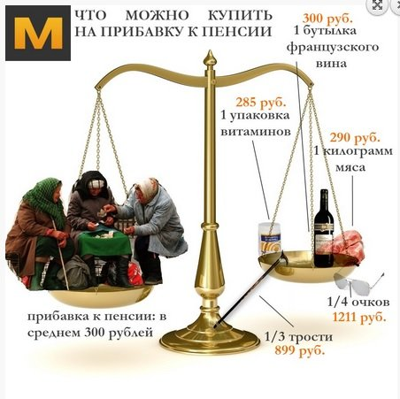 pensiy russia