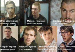 Дело Сети: Политическая расправа террористов ФСБ над невиновными
